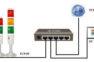 Đèn tín hiệu giao tiếp Internet